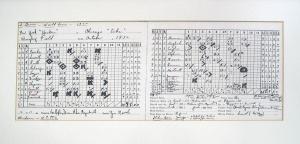1932 Scorecard